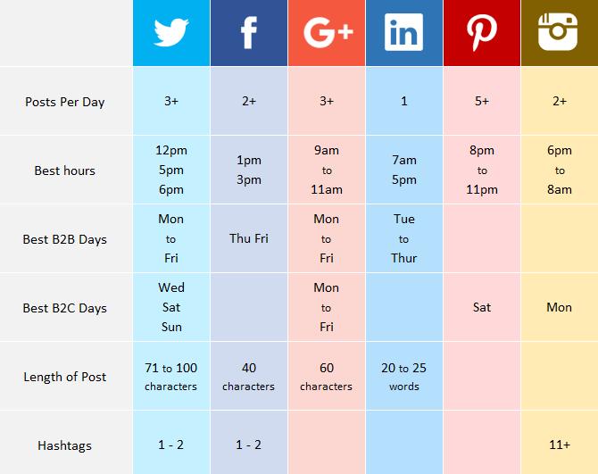 numbers summary